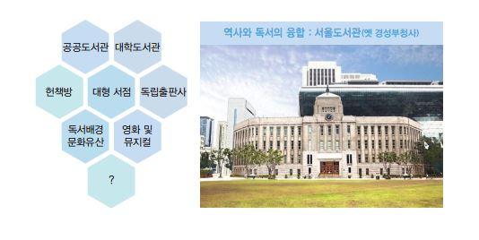 201905 도서관내공3.JPG